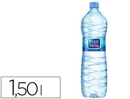Botella De Agua AGUA MINERAL NA...