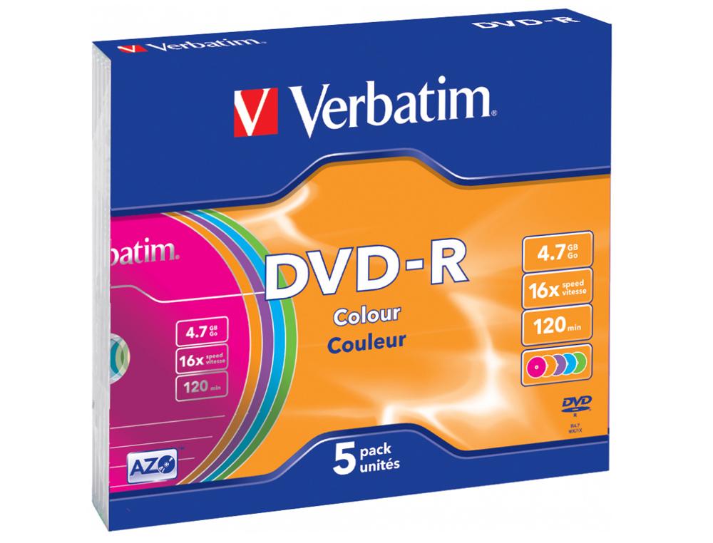 Soportes opticos, cd y dvd
